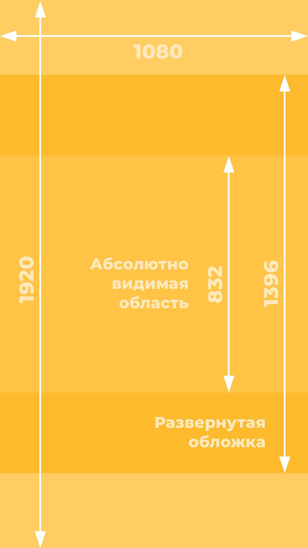 Размер картинок для мобильного телефона